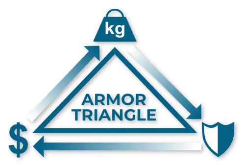 armor-triangle